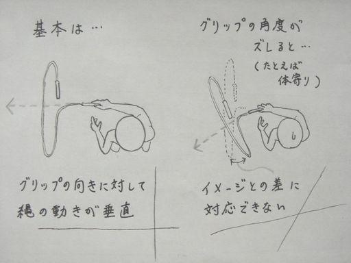 f:id:tobimaru-jdr:20200720215655j:plain