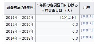 f:id:tobinenxj:20201027220519p:plain