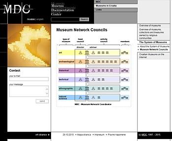 博物館ネットワーク評議会