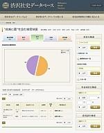 渋沢社史データベース