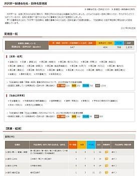 変遷図トップページ