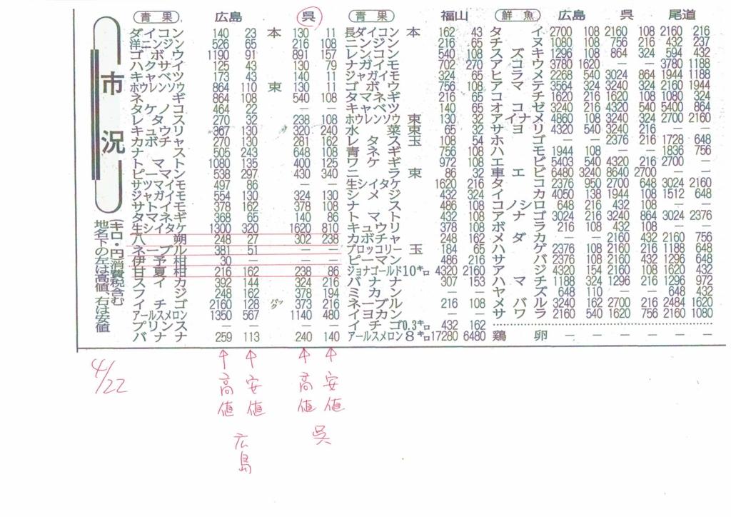 f:id:tobishima-life:20170424105833j:plain