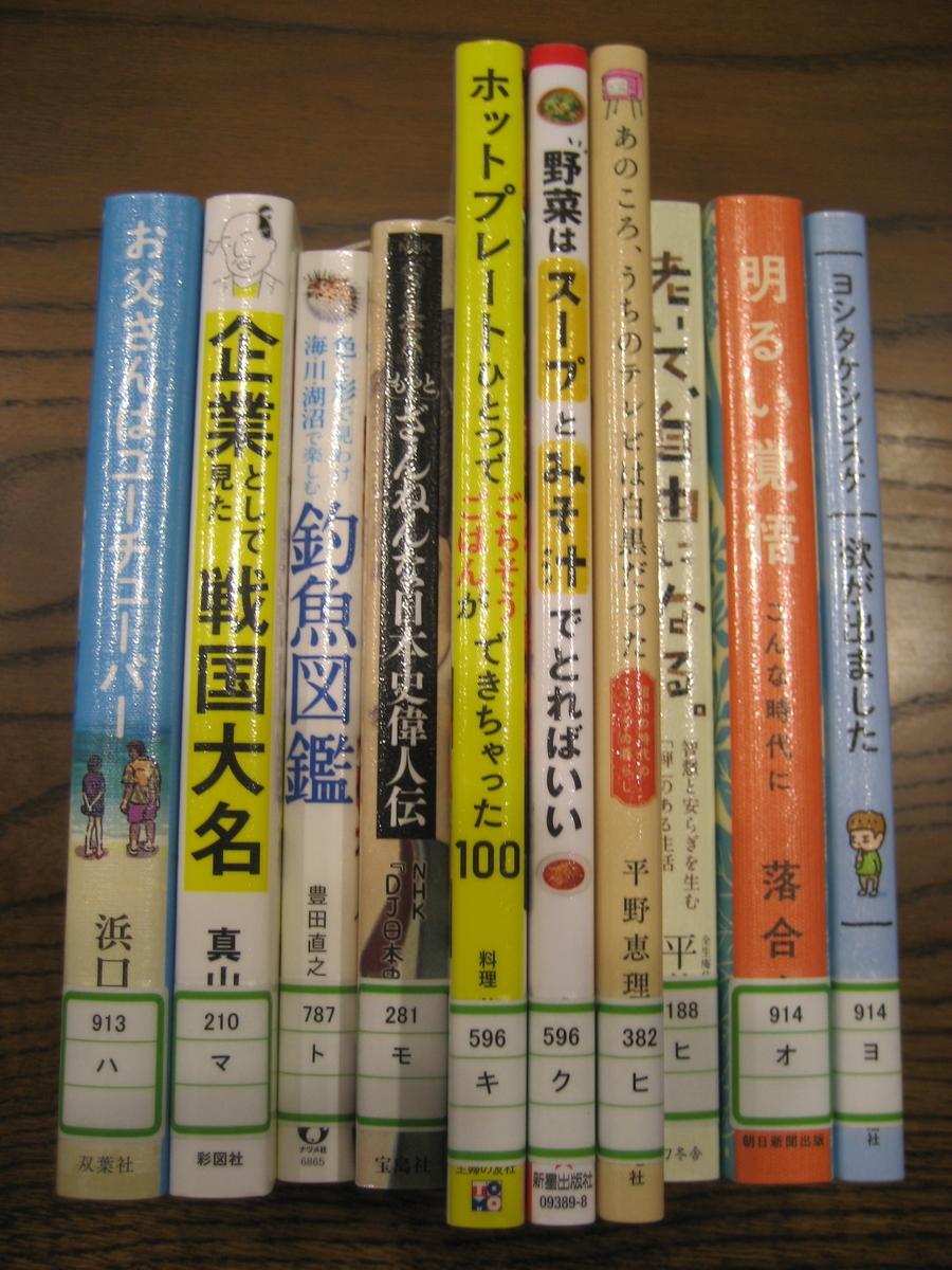 f:id:tobishima-life:20201021175650j:plain