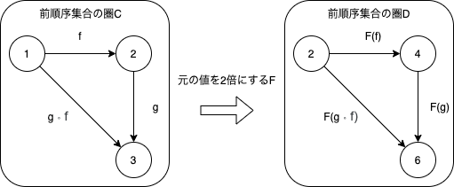 f:id:tobita_yoshiki:20201006194935p:plain