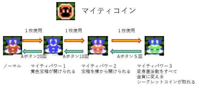 f:id:tobity:20210111124127j:plain