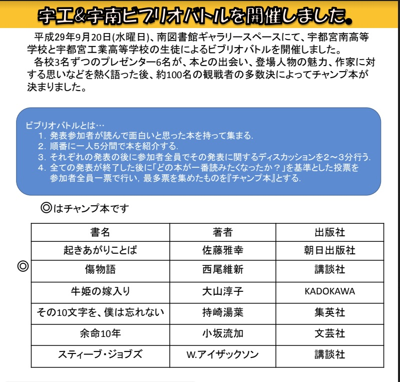 f:id:tochigihonkatsu:20171004002237j:plain