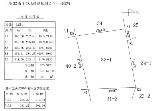 f:id:tochikaokuchosashi:20200604095425p:plain