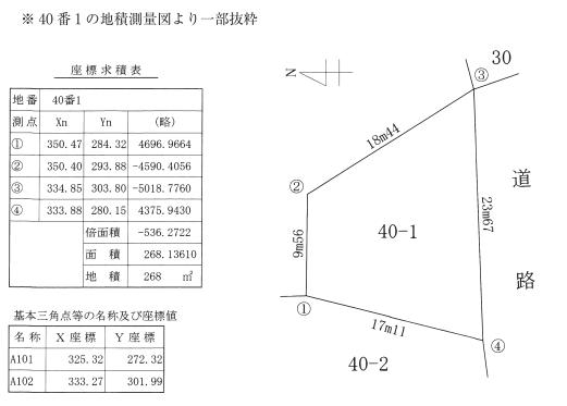 f:id:tochikaokuchosashi:20200604095440p:plain