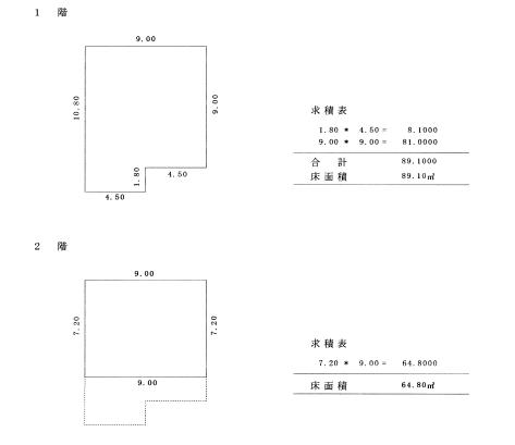 f:id:tochikaokuchosashi:20200604102425p:plain