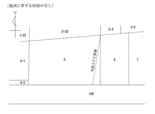 f:id:tochikaokuchosashi:20200610171631p:plain