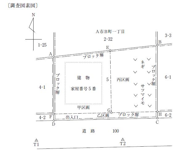 f:id:tochikaokuchosashi:20200610171716p:plain