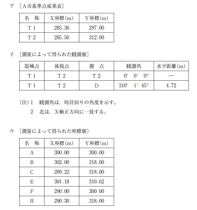 f:id:tochikaokuchosashi:20200610171858p:plain
