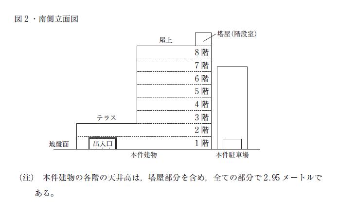 f:id:tochikaokuchosashi:20200610172140p:plain