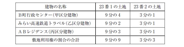 f:id:tochikaokuchosashi:20200610172352p:plain
