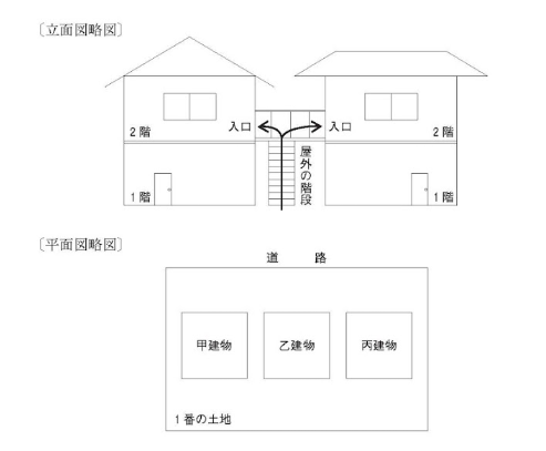 f:id:tochikaokuchosashi:20200709165329p:plain