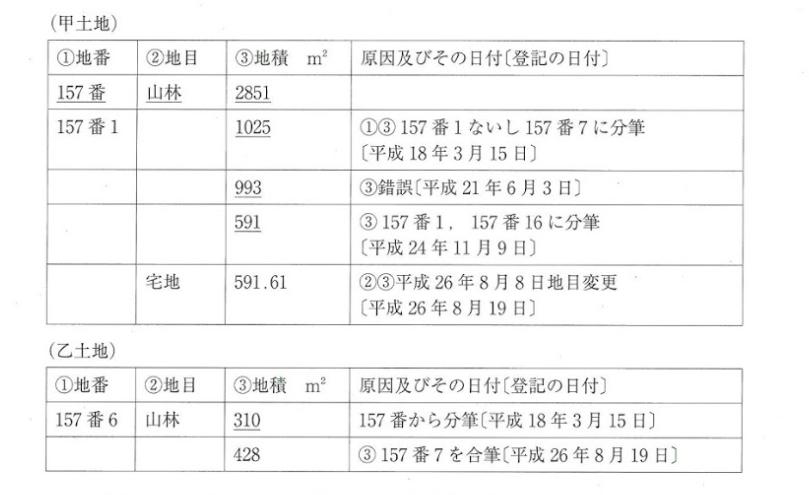 f:id:tochikaokuchosashi:20200928085424p:plain