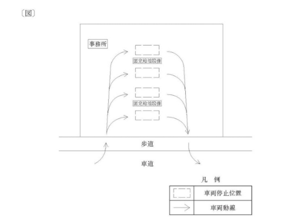 f:id:tochikaokuchosashi:20201016091549p:plain