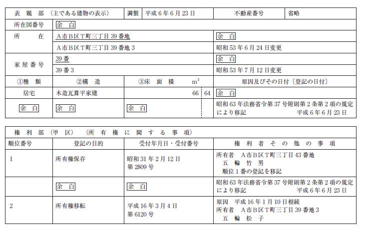 f:id:tochikaokuchosashi:20210126161300p:plain