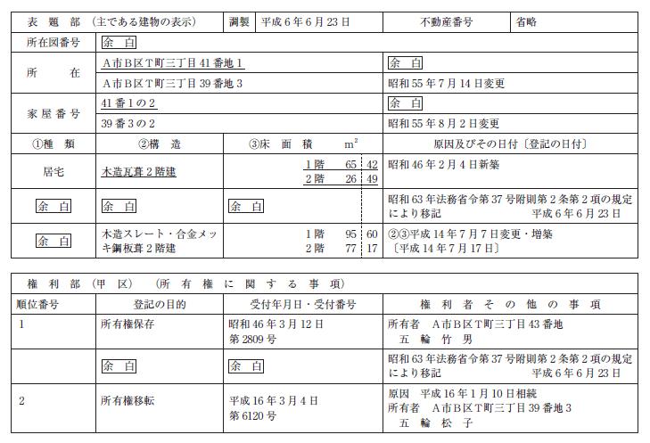 f:id:tochikaokuchosashi:20210126161319p:plain