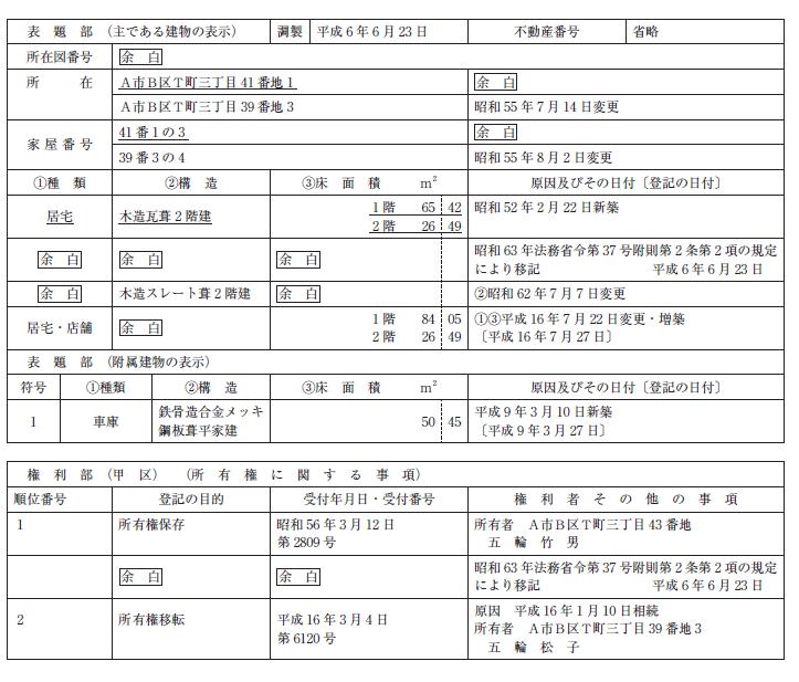 f:id:tochikaokuchosashi:20210126161333p:plain