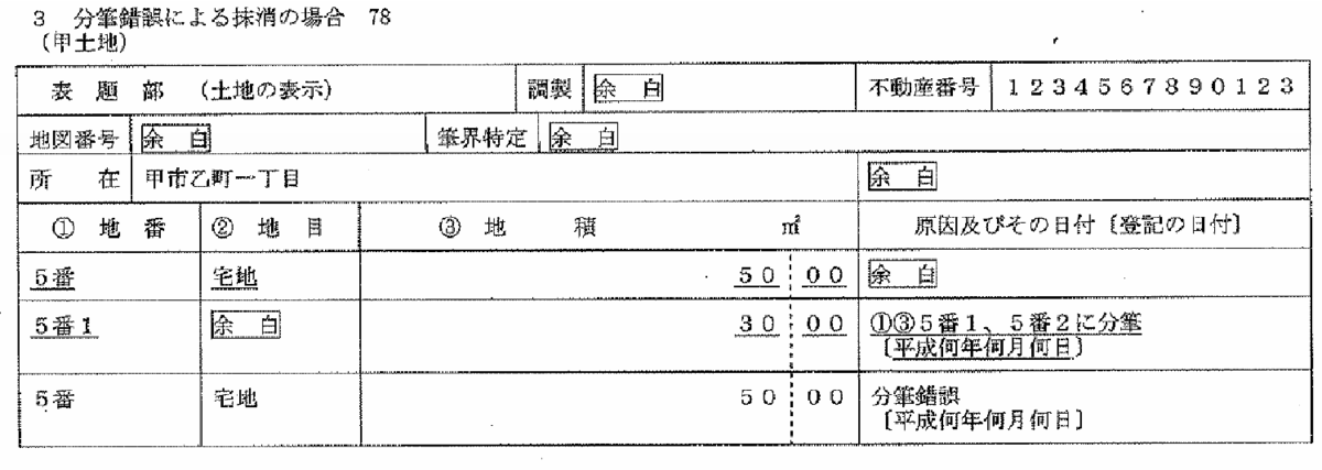 f:id:tochikaokuchosashi:20210208091726p:plain