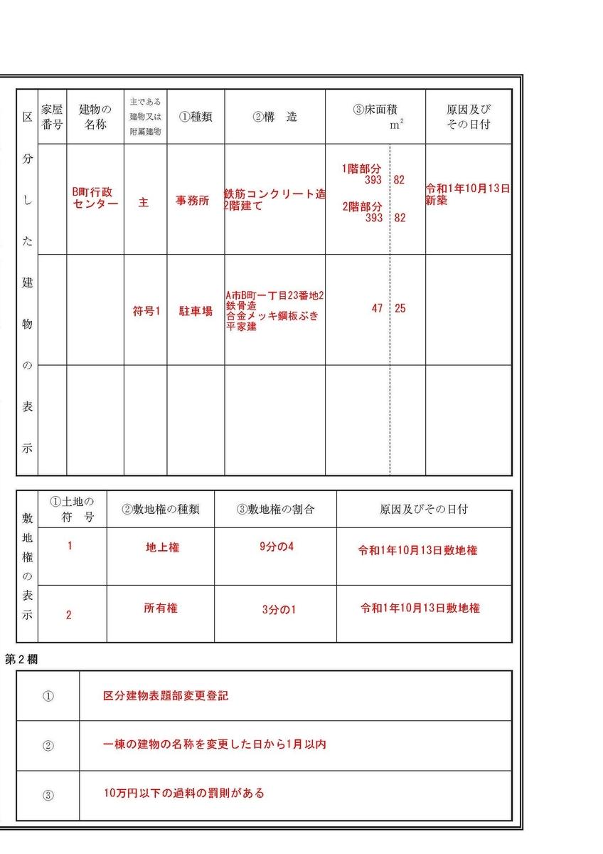 f:id:tochikaokuchosashi:20210930140225j:plain