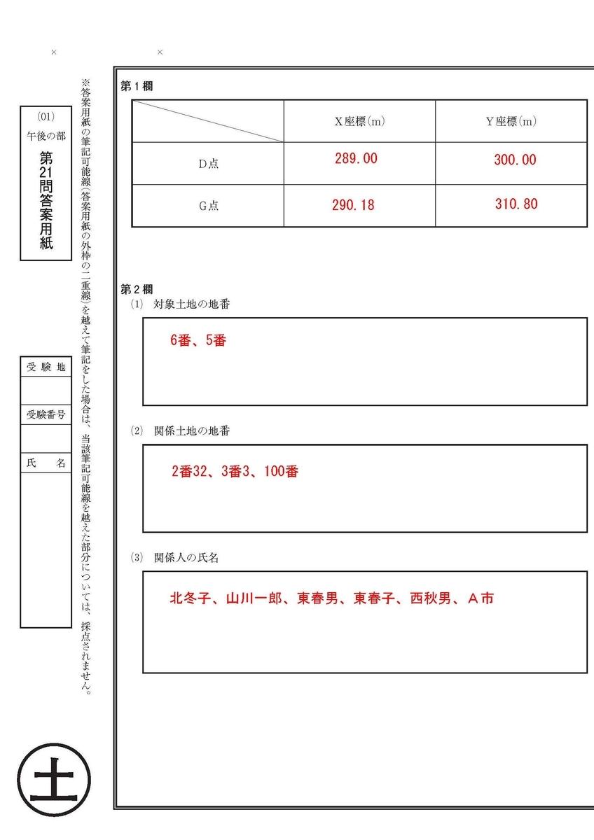 f:id:tochikaokuchosashi:20211012141958j:plain