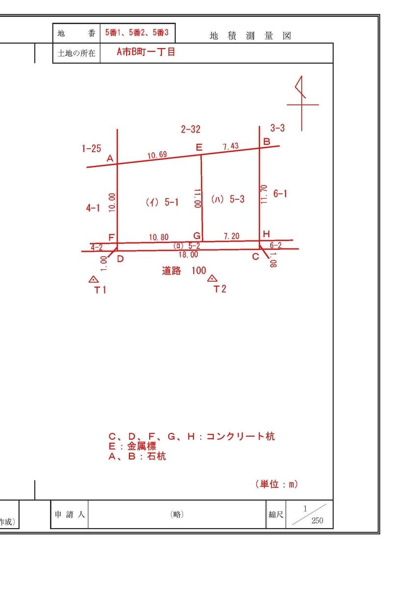 f:id:tochikaokuchosashi:20211012142456j:plain