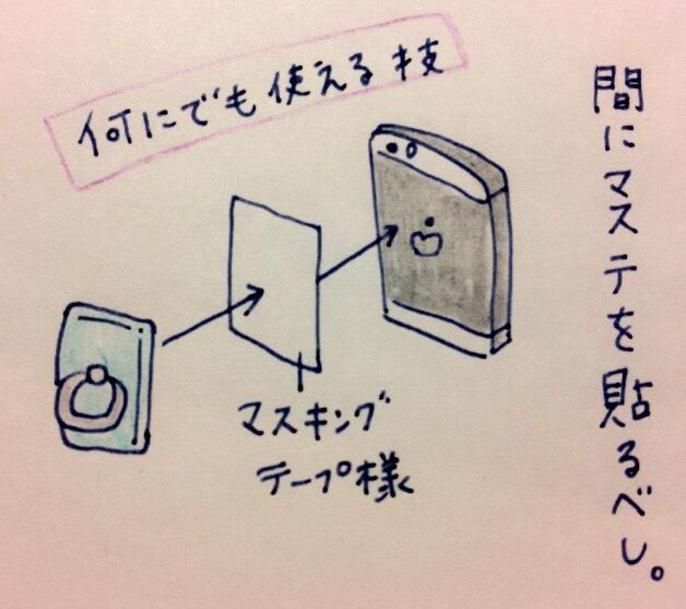 f:id:tocotocokumachan:20170709201153j:plain