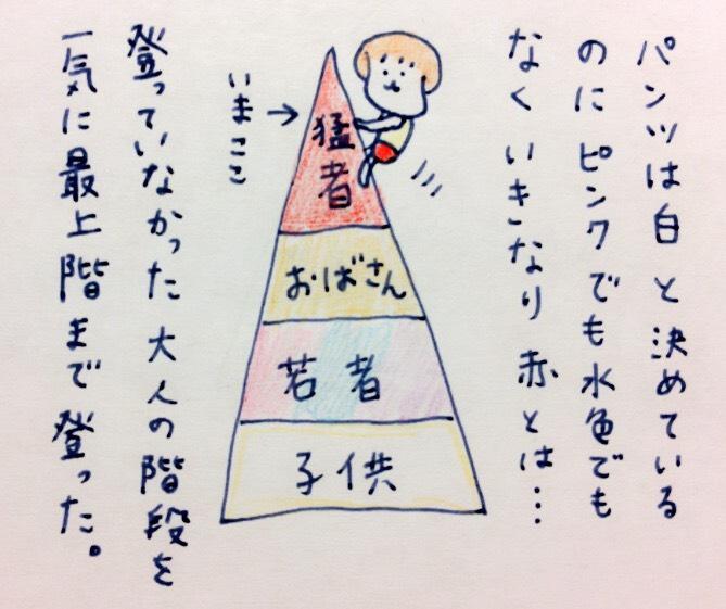 f:id:tocotocokumachan:20170819165959j:plain
