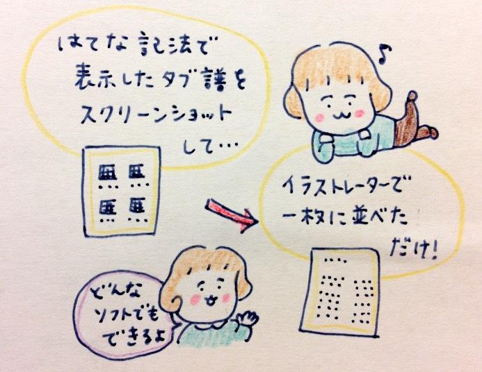 f:id:tocotocokumachan:20171022151551j:plain