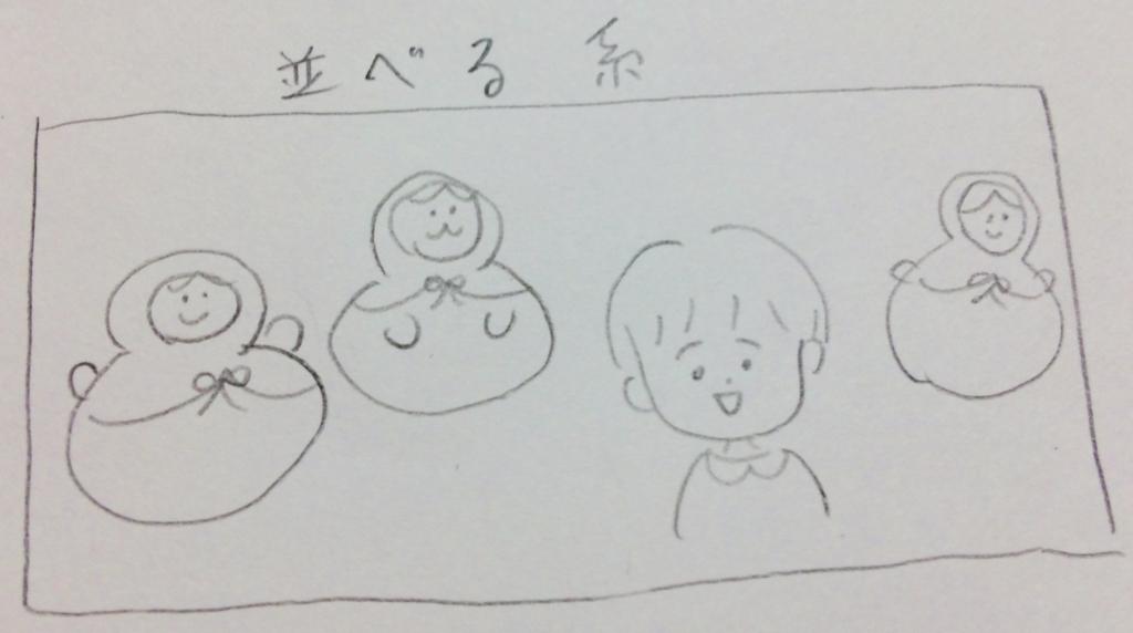 f:id:tocotocokumachan:20180522024451j:plain