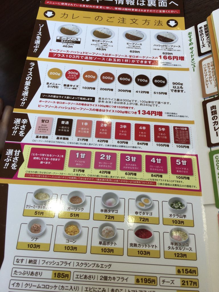 f:id:tocotocokuwana:20181229232235j:plain