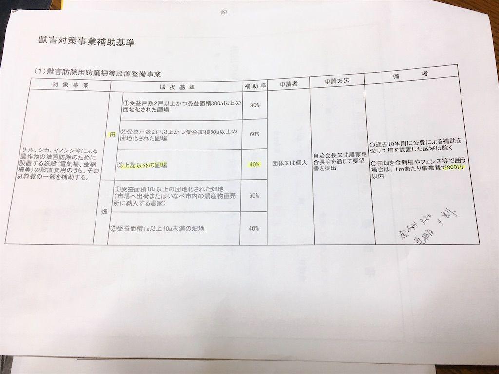 f:id:tocotocokuwana:20210517001158j:image