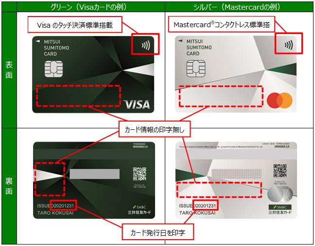 三井住友カード ナンバーレスのカード表面と裏面
