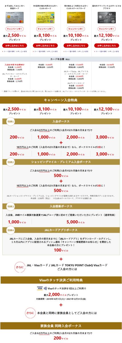 JALカード入会キャンペーン比較表