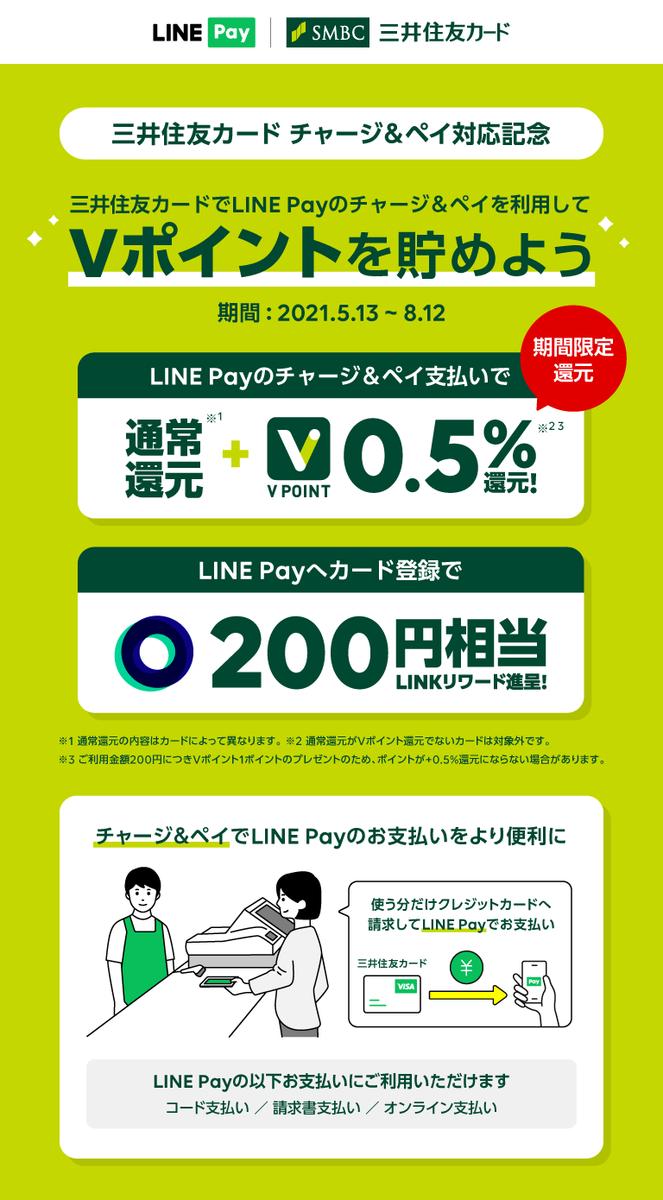 三井住友カード チャージ&ペイ対応記念キャンペーン(LINE Pay)