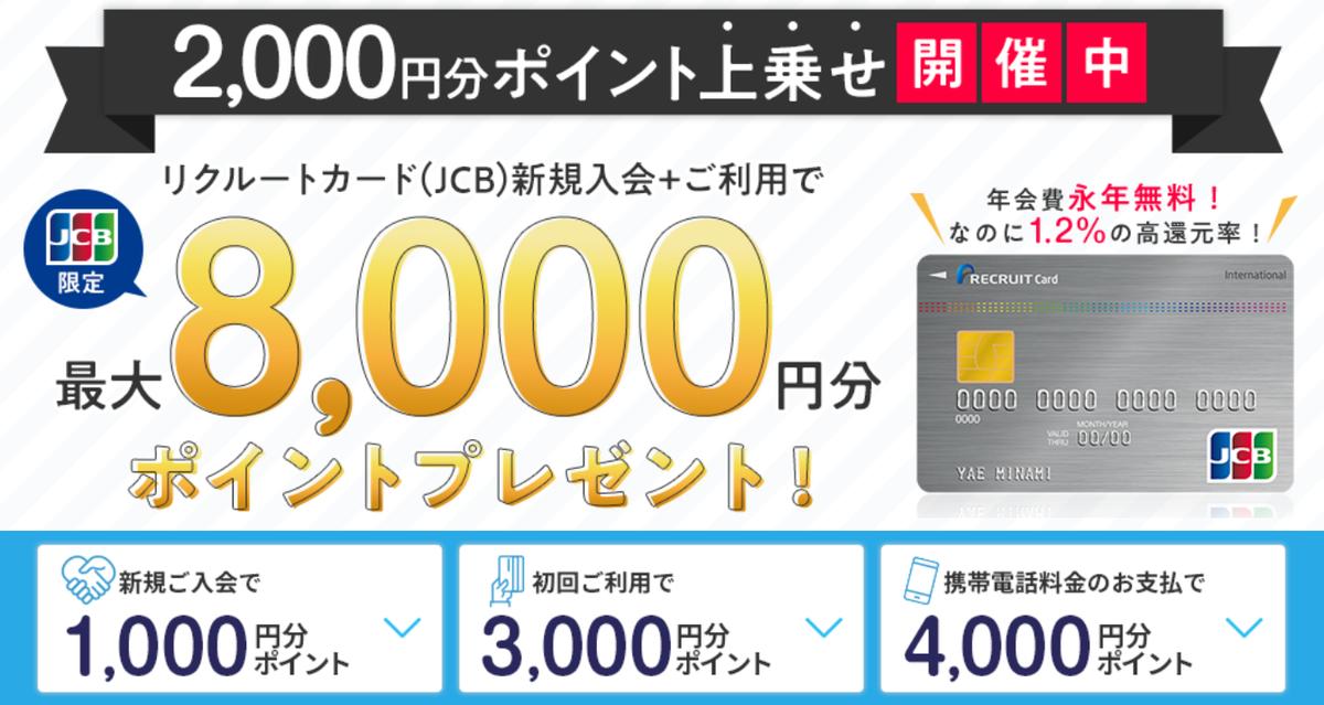 リクルートカード 8,000ポイントプレゼントキャンペーン