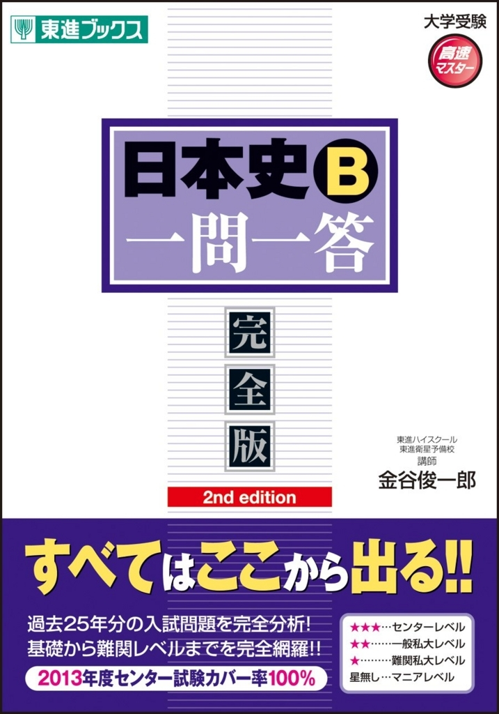 f:id:todai-learning-method:20170909150059j:plain