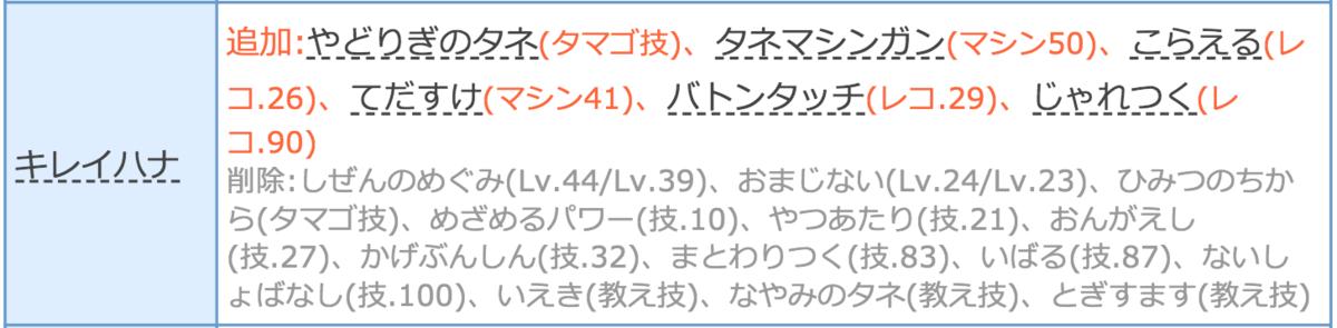 f:id:todorico:20200119075047p:plain