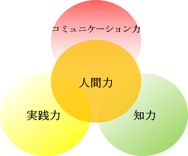f:id:toeicer_samurai:20180930092709p:plain