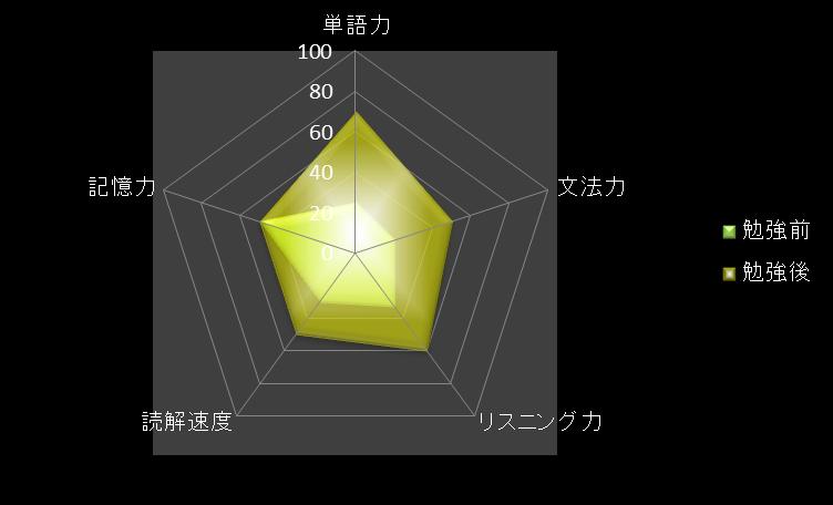 f:id:toeicer_samurai:20181104190036p:plain