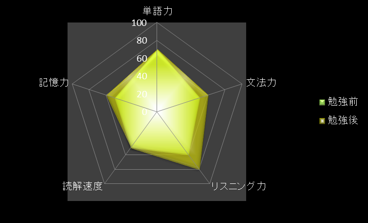 f:id:toeicer_samurai:20181106043822p:plain