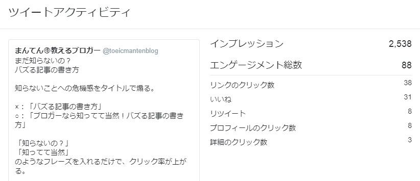 Twitter(ツイッター)ツイートアクティビティ