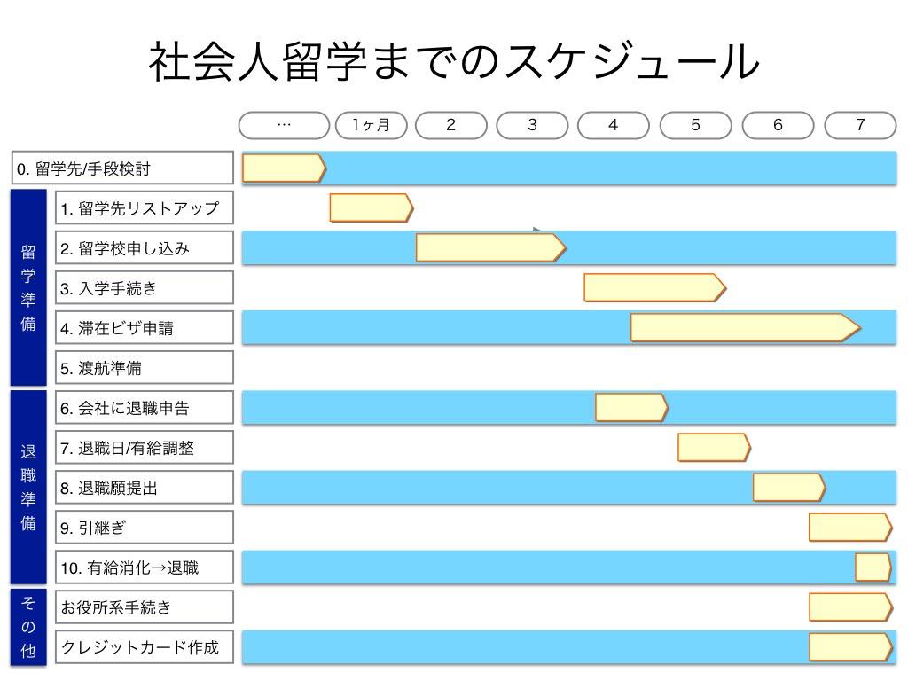 f:id:togachi:20180612212213j:plain