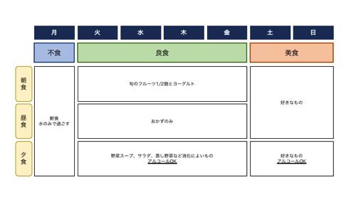 f:id:togachi:20180704012348j:plain