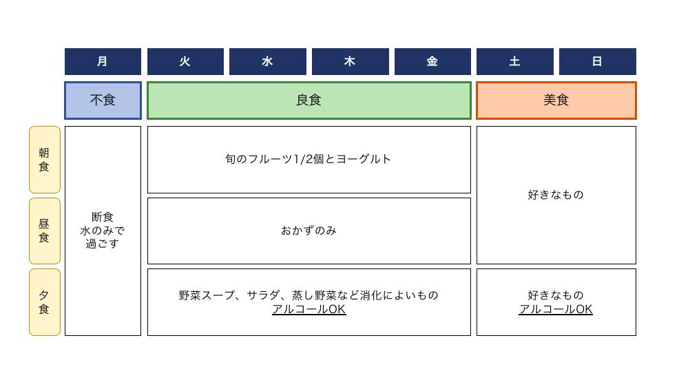 f:id:togachi:20180707044427p:plain