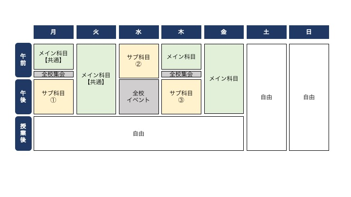 f:id:togachi:20181223083856j:plain