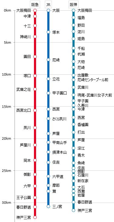 図 線 路線 jr 神戸
