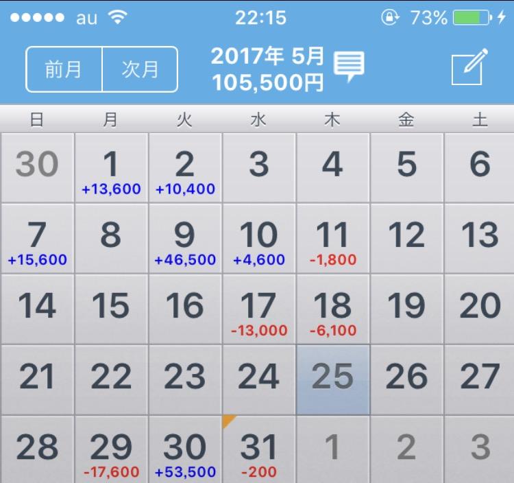 f:id:toguro0001:20170609191508j:plain